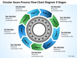 Business Cycle Diagram Circular Gears Process Flow Chart 9 Stages Powerpoint Slides