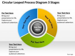 Business Cycle Diagram Circular Looped Process 3 Stages Powerpoint Slides