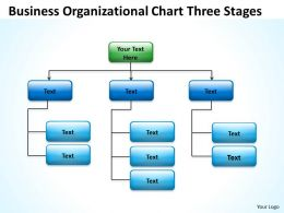 Business Cycle Diagram Organizational Chart Three Stages Powerpoint Templates