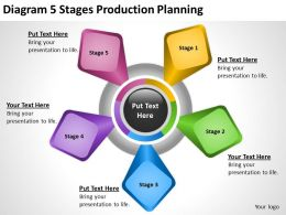 Business Cycle Diagram Production Planning Powerpoint Templates PPT Backgrounds For Slides 0515