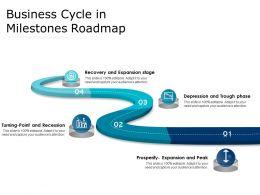 Business Cycle In Milestones Roadmap