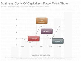 Business Cycle Of Capitalism Powerpoint Show
