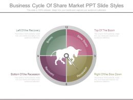 Business Cycle Of Share Market Ppt Slide Styles