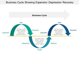 Business Cycle Showing Expansion Depression Recovery