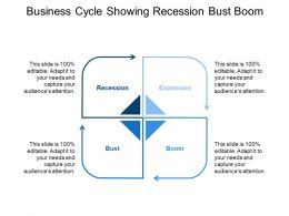 Business Cycle Showing Recession Bust Boom