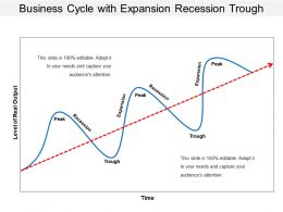 Business Cycle With Expansion Recession Trough