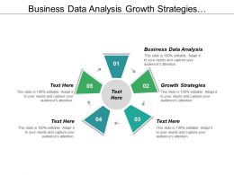 Business Data Analysis Growth Strategies Entrepreneurship Global Competitiveness Cpb