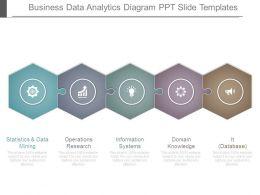 Business Data Analytics Diagram Ppt Slide Templates