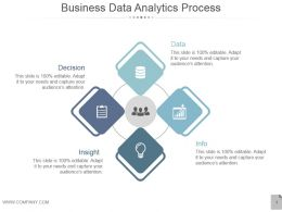 Business Data Analytics Process Presentation Graphics