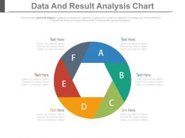 Business Data And Result Analysis Chart Powerpoint Slides