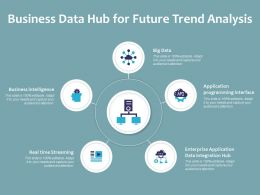 Business Data Hub For Future Trend Analysis