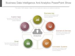 Business Data Intelligence And Analytics Powerpoint Show