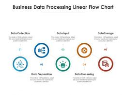 Business Data Processing Linear Flow Chart