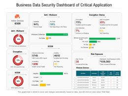 Business Data Security Dashboard Of Critical Application
