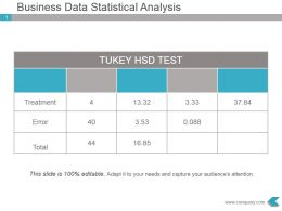 Business Data Statistical Analysis Powerpoint Presentation Diagram