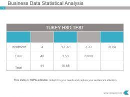 Business Data Statistical Analysis Powerpoint Presentation Diagram
