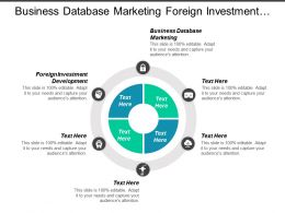 Business Database Marketing Foreign Investment Development Operations Management Cpb