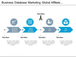 Business Database Marketing Global Affiliate Marketing Organization Systems Cpb