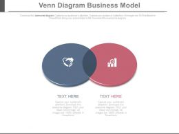 Business Deal Analysis Venn Diagram Powerpoint Slides
