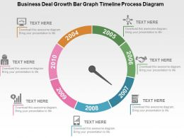 Business Deal Growth Bar Graph Timeline Process Diagram