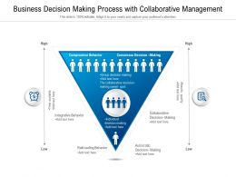 Business Decision Making Process With Collaborative Management