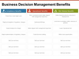 Business Decision Management Benefits Risk Ppt Powerpoint Presentation Model