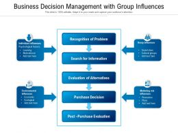 Business Decision Management With Group Influences