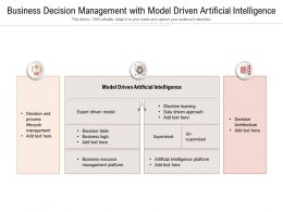Business Decision Management With Model Driven Artificial Intelligence