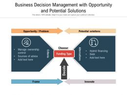 Business Decision Management With Opportunity And Potential Solutions