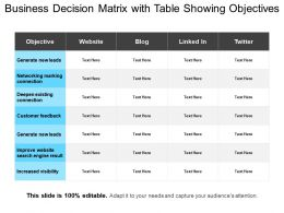 Business Decision Matrix With Table Showing Objectives