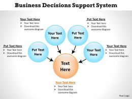 business decisions support system powerpoint diagram templates graphics 712