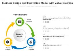 Business Design And Innovation Model With Value Creation