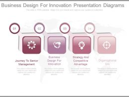 Business Design For Innovation Presentation Diagrams