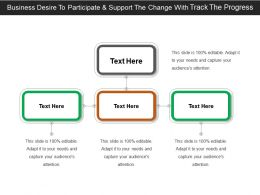 Business Desire To Participate And Support The Change With Track The Progress