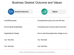 Business Desired Outcome And Values