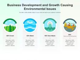 Business Development And Growth Causing Environmental Issues