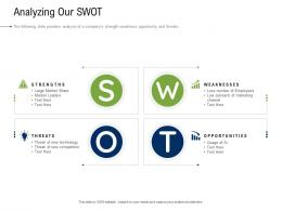 Business Development And Marketing Plan Analyzing Our Swot Ppt Rules