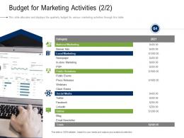 Business Development And Marketing Plan Budget For Marketing Activities Ppt Designs