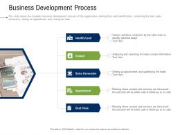 Business Development And Marketing Plan Business Development Process Ppt Introduction