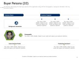 Business Development And Marketing Plan Buyer Persona Ppt Information