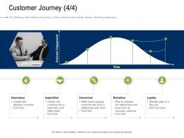 Business Development And Marketing Plan Customer Journey Conversion Ppt Infographics