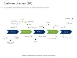 Business Development And Marketing Plan Customer Journey Ppt Professional