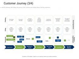 Business Development And Marketing Plan Customer Journey Research Ppt Microsoft