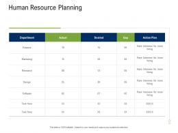 Business Development And Marketing Plan Human Resource Planning Ppt Pictures