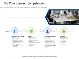 Business Development And Marketing Plan Our Core Business Competencies Ppt Structure