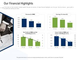 Business Development And Marketing Plan Our Financial Highlights Ppt Sample