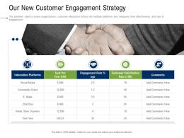 Business Development And Marketing Plan Our New Customer Engagement Strategy Ppt Pictures