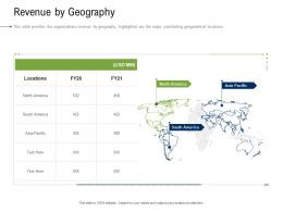 Business Development And Marketing Plan Revenue By Geography Ppt Sample