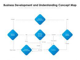 Business Development And Understanding Concept Map