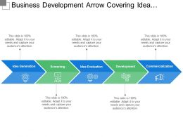 Business Development Arrow Covering Idea Generation Evaluation